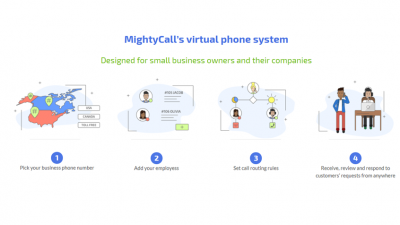 Might-Call-Virtual-Phone-System