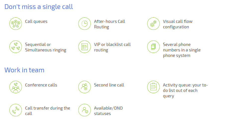 MightyCall Virtual Phone System